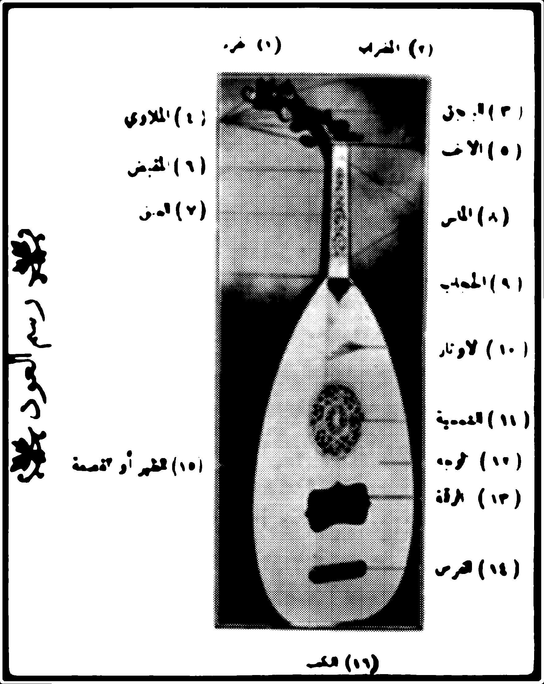 8fb59be59 أجزاء العود السداسي كما ورد في كتاب تعليم العود لإسكندر شلفون